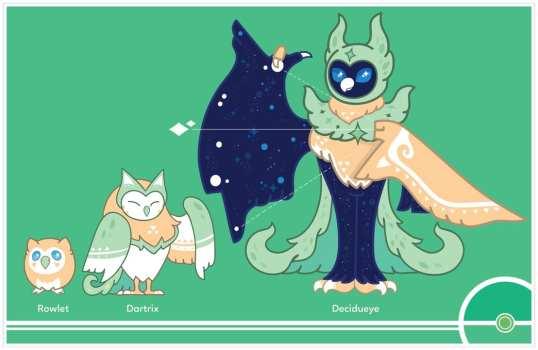 5. Rowlet, Dartrix y Decidueye