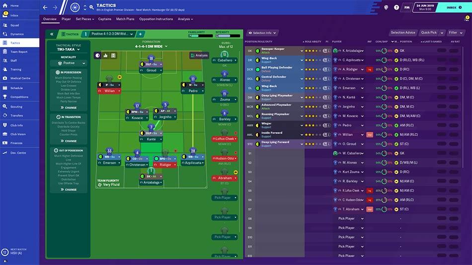La formación ideal para Chelsea en FM20
