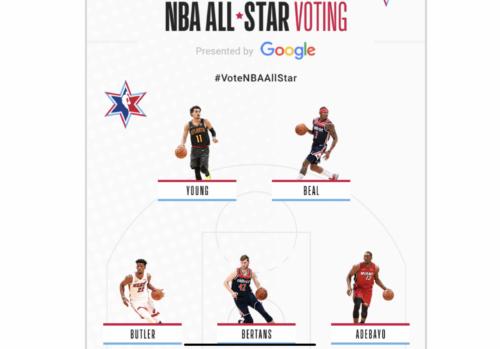 NBA Sureste Cinco