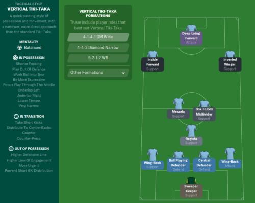 La formación ideal de Man City en Football Manager 2020