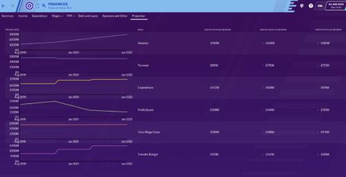 Las finanzas de Man City en Football Manager 2020