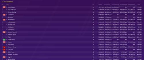 Compromisos salariales de Man City en Football Manager 2020