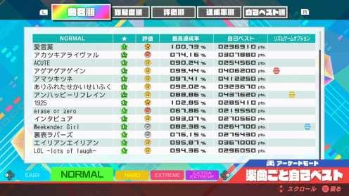 Hatsune Miku Project DIVA Mega Mix (6)