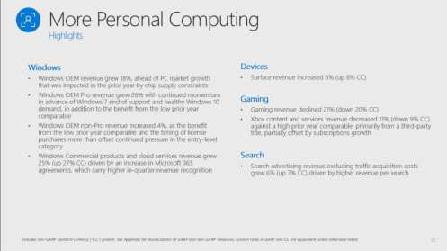 Microsoft (4)