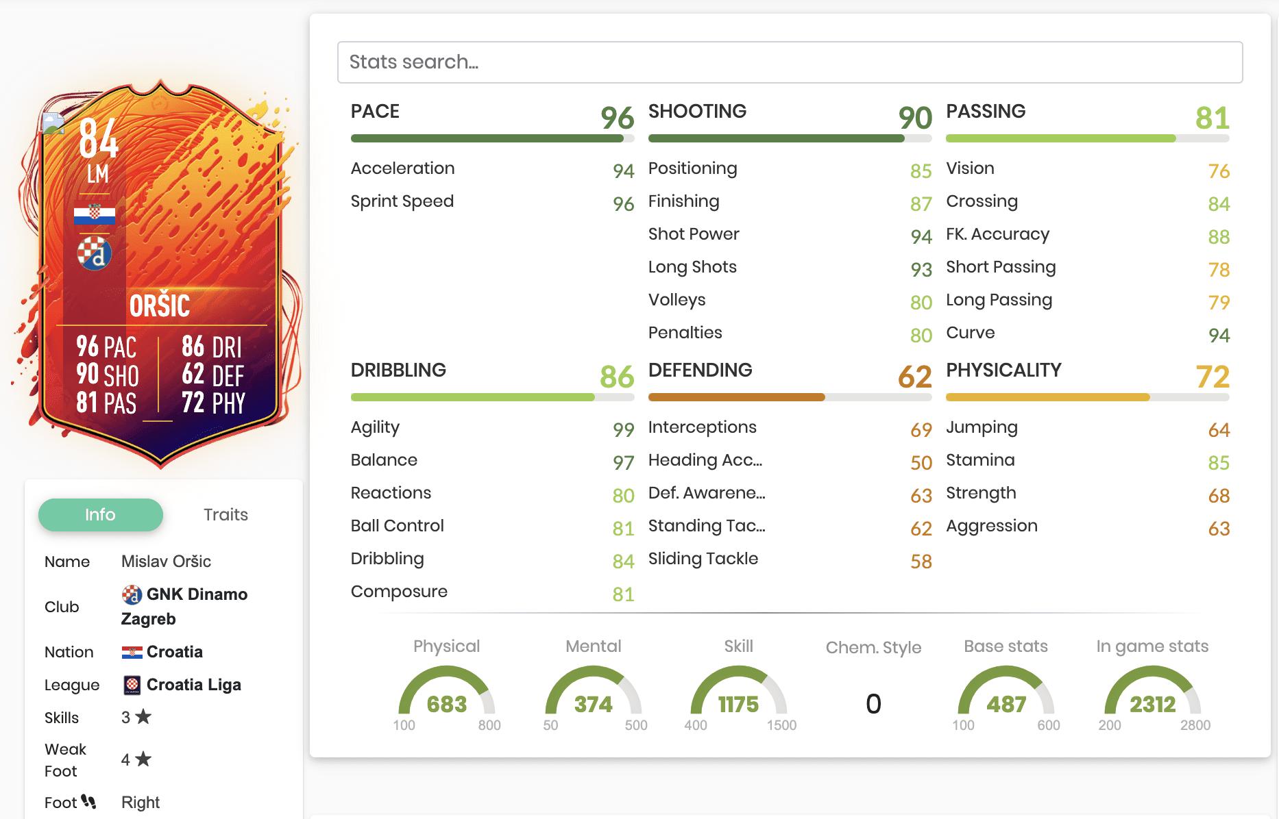 FIFA 20, cabezas de póster de Orsic