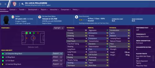 Página de estadísticas de Luca Pellegrini en Football Manager 2020