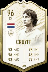 Cruyff Prime Icon momentos