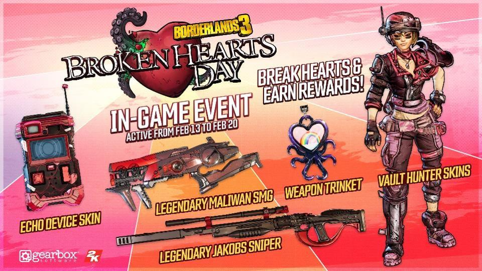Borderlands 3 Recompensas de corazones rotos