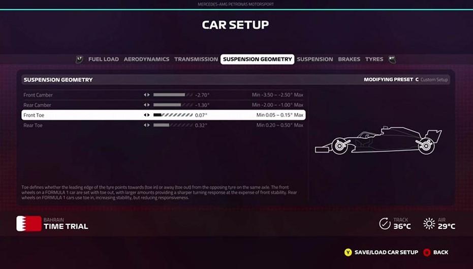 F1 2019 bahrein configuración geometría de suspensión