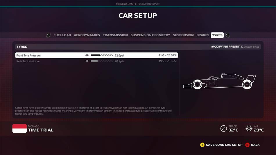 Neumáticos de configuración F1 2019 Monaco Grand Prix