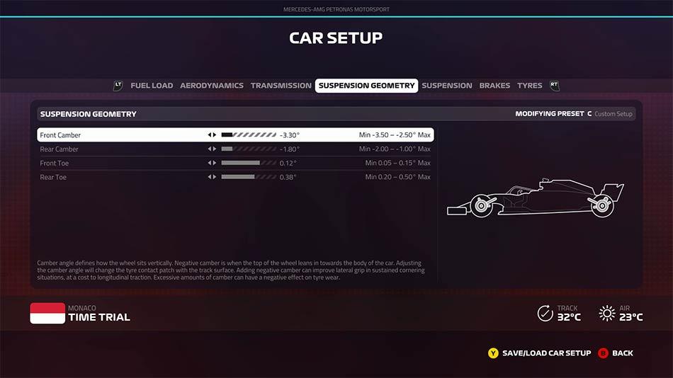 F1 2019 Monaco Grand Prix configuración geometría de suspensión