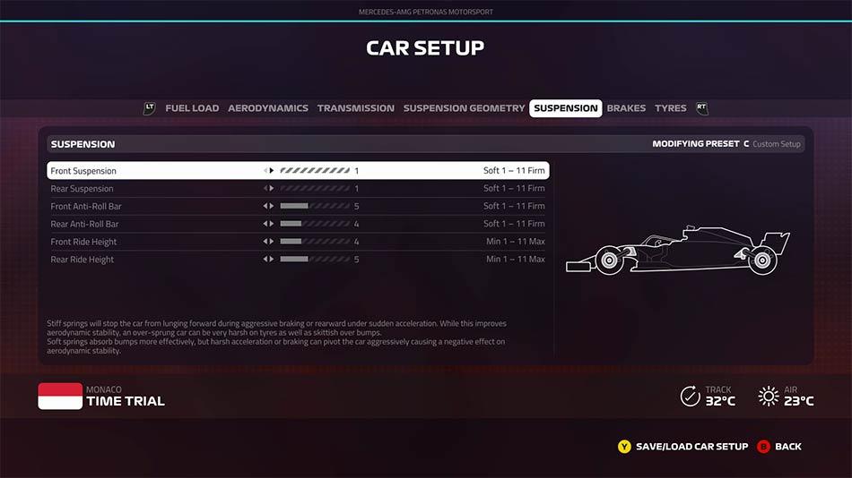 Suspensión de configuración F1 2019 Monaco Grand Prix