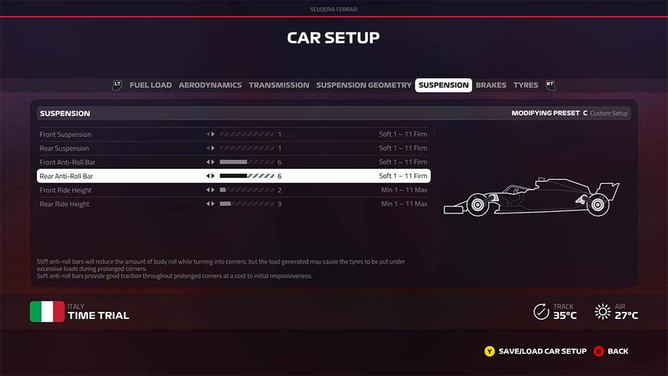 Suspensión de configuración del Gran Premio de Italia f1 2019