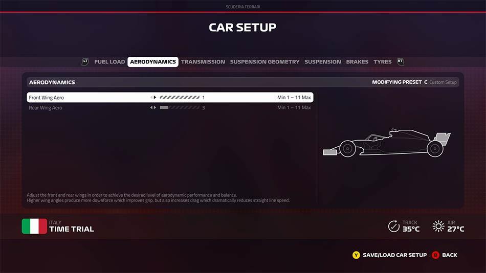 f1 2019 Gran Premio de Italia aerodinámica de configuración