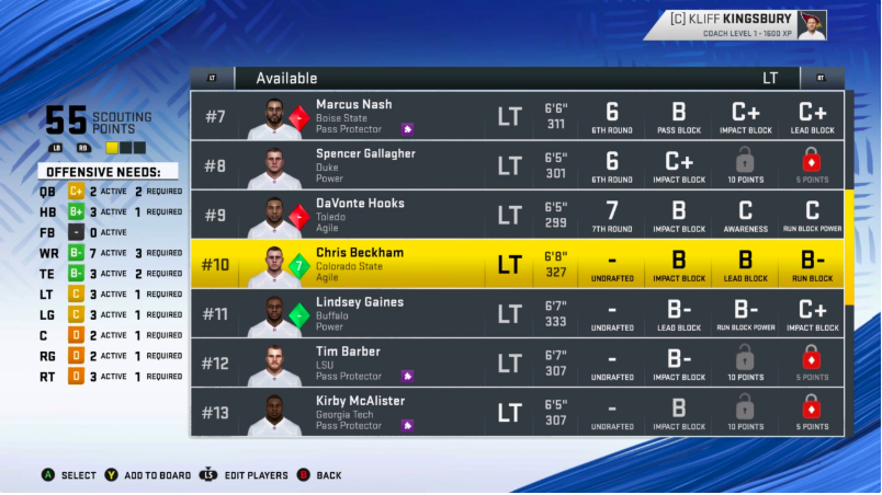 madden 20 scout