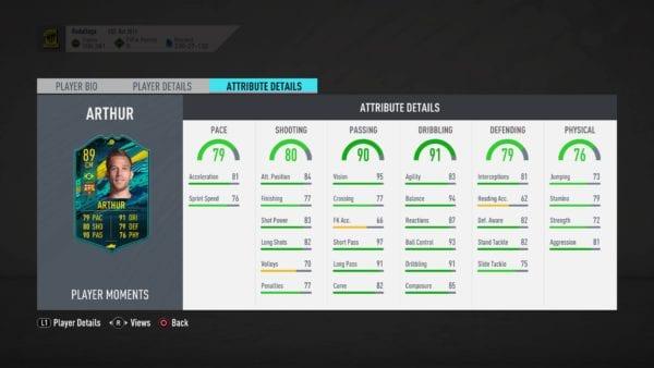 FIFA 20, momentos de Arthur SBC
