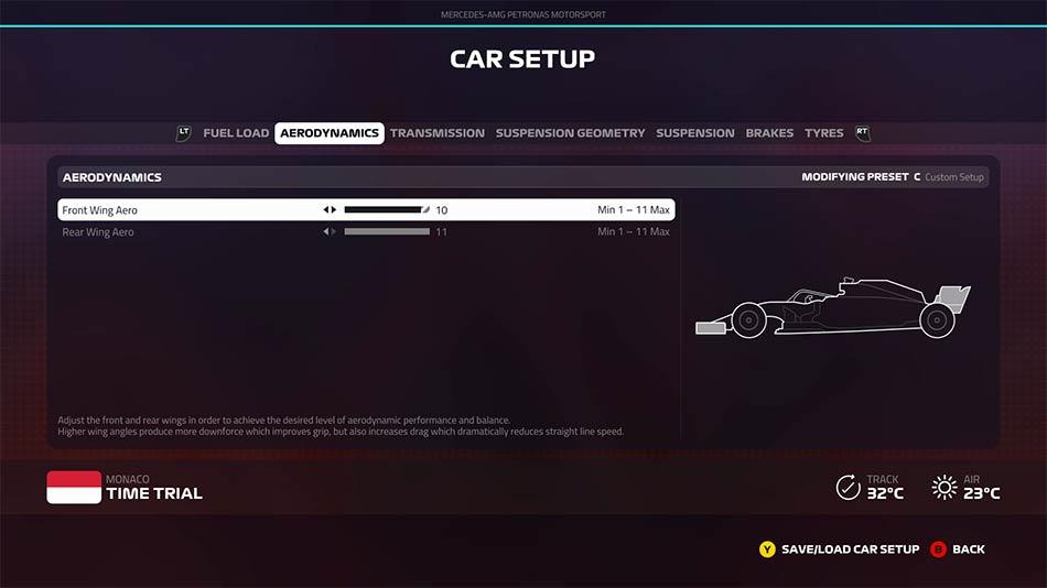 F1 2019 Monaco Grand Prix configuración aerodinámica