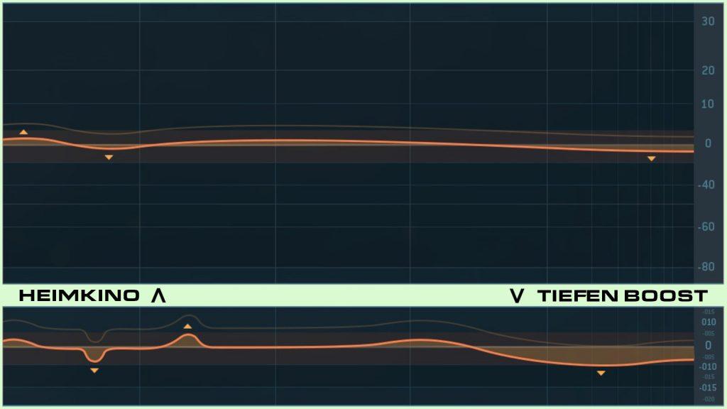 bacalao guerra moderna zona de guerra configuración de audio pasos dinámica y banda de frecuencia
