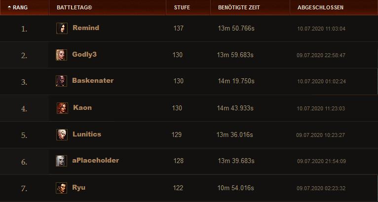 Diablo 3 Season 21 Ranking todo genial
