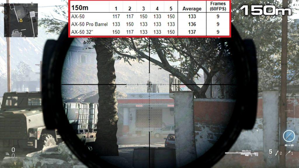 Call for Duty Warzone Bullet Velocity as francotirador