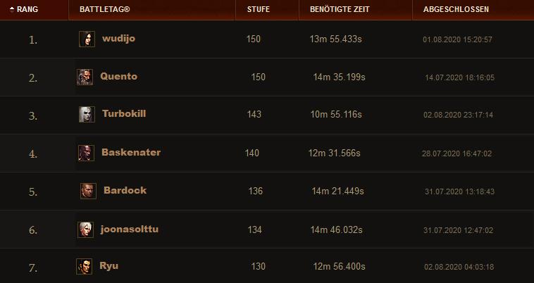 Diablo 3 ranking 3.8.