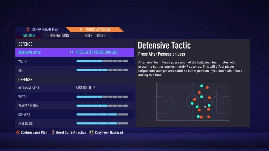 Tácticas de FIFA 21 Pro Club