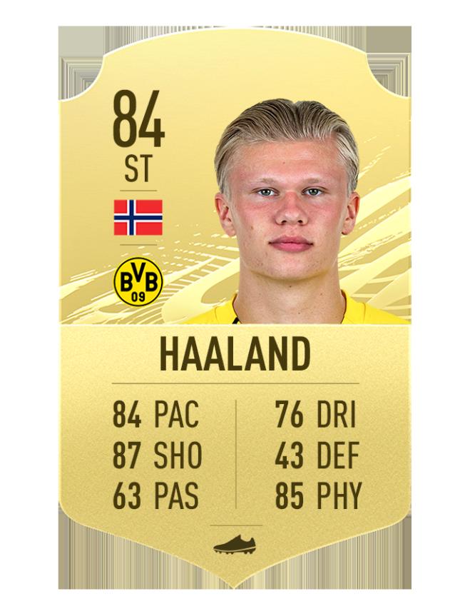 Haaland en FIFA 21