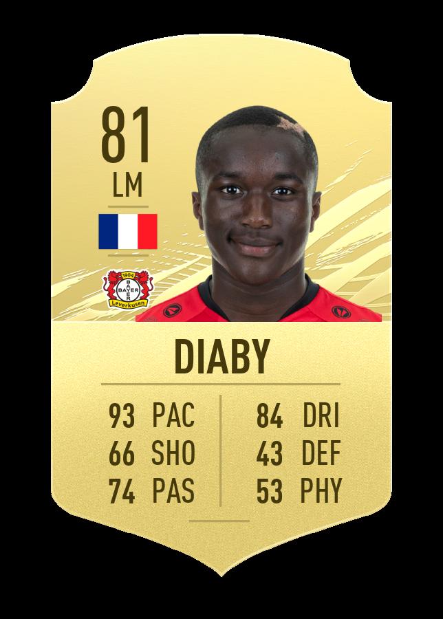 """Diaby """"class ="""" lazy lazy-hidden wp-image-547696 """"width ="""" 217 """"height ="""" 303 """"srcset ="""" https://images.mein-mmo.de/medien/2020/09/FIFA-21- Diaby.png 644w, https://images.mein-mmo.de/medien/2020/09/FIFA-21-Diaby-215x300.png 215w, https://images.mein-mmo.de/medien/2020/ 09 / FIFA-21-Diaby-107x150.png 107w """"data-lazy-size ="""" (ancho máximo: 217px) 100vw, 217px """"> Diaby en FIFA 21      <p>El hombre ofensivo del Leverkusen también da un fuerte salto en las calificaciones, como era de esperar después de la temporada pasada. Impresiona por su velocidad extremadamente alta y, a los 21 años, todavía tiene mucho tiempo para desarrollarse. </p> <h3>Dayot Upamecano </h3> <p>    <img data-lazy-type="""