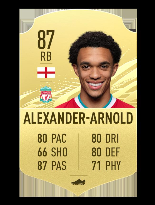 Alexander Arnold FIFA 21