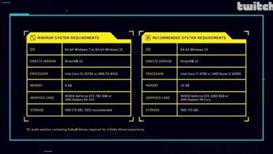 Cyberpunk 2077 - Requisitos del sistema