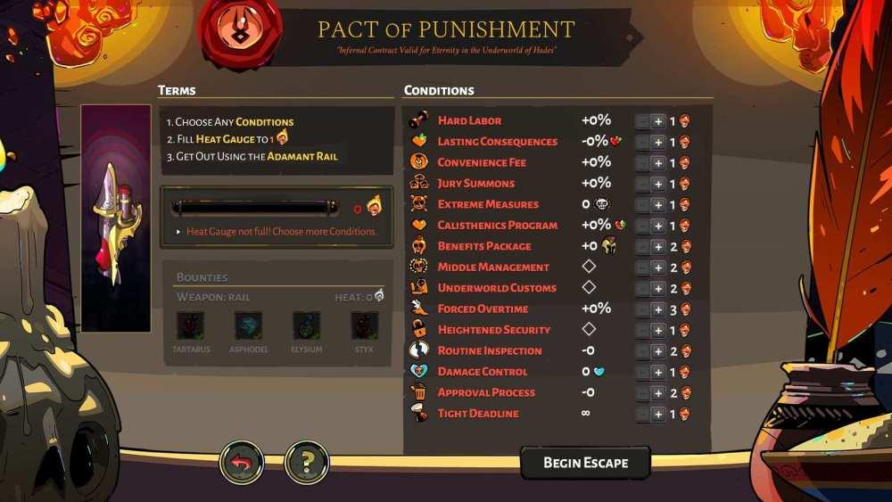 pacto de castigo del hades explicado