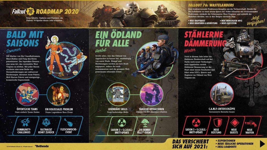 FAllout 76 Roadmap 2020 nuevo
