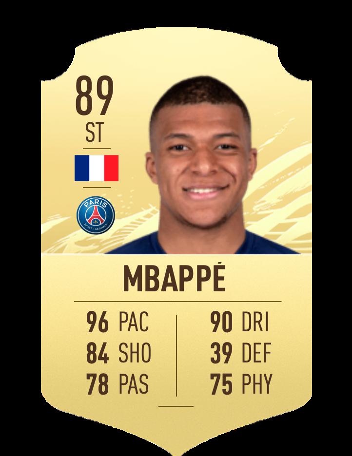 FIFA 20 Mbappé