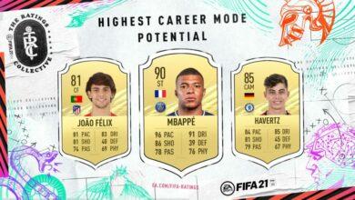 Photo of FIFA 21: Talentos jóvenes del modo Carrera – Lista oficial
