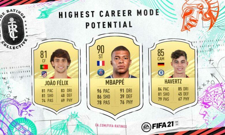 FIFA 21: Talentos jóvenes del modo Carrera - Lista oficial