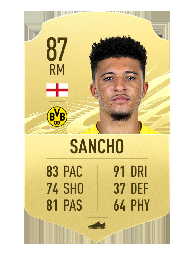 Sancho en FIFA 21