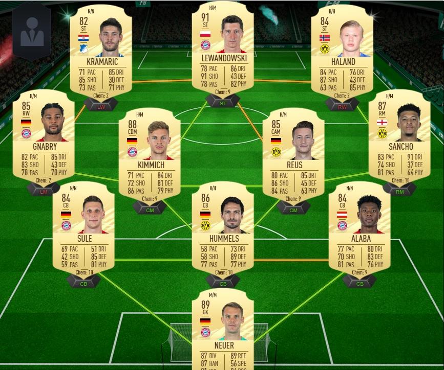 13++ Bundesliga Team Fifa 21