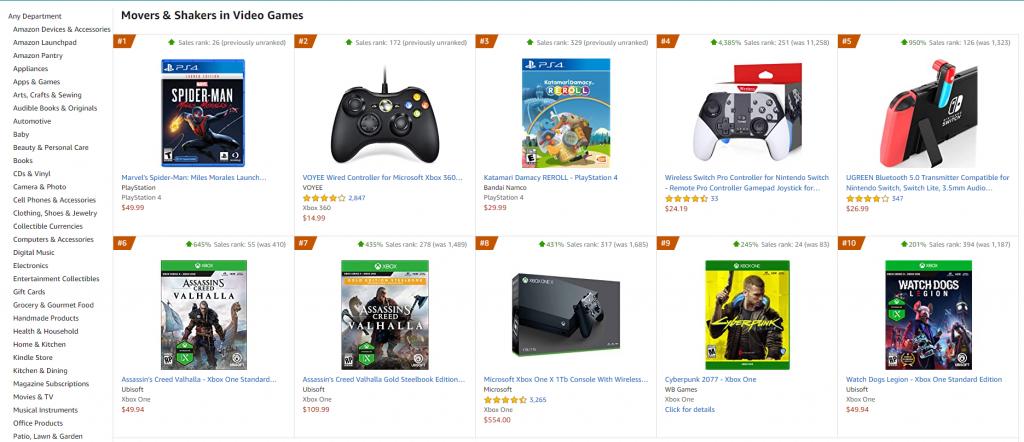 Clasificación de ventas de Amazon Xbox One X