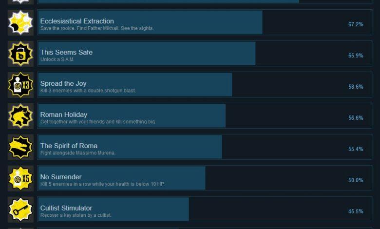 Serious Sam 4 achievements