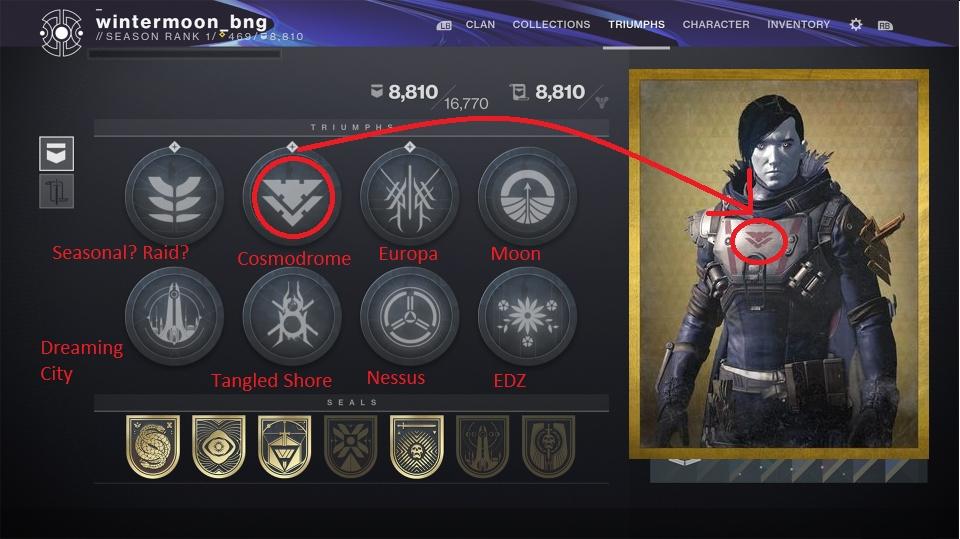 Insignia de Destiny 2 Uldren