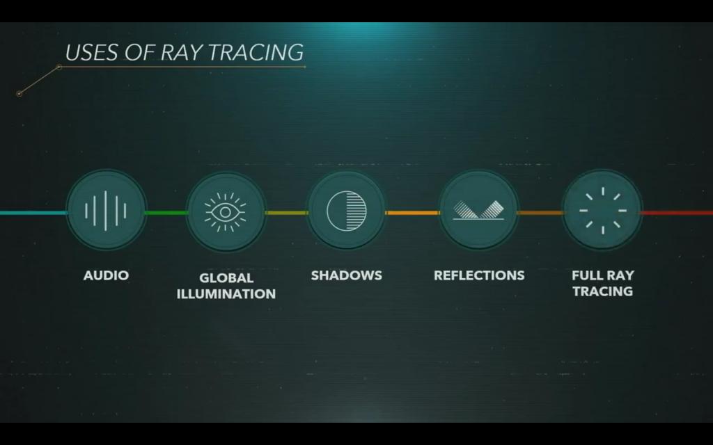 Ray tracing en la PS5