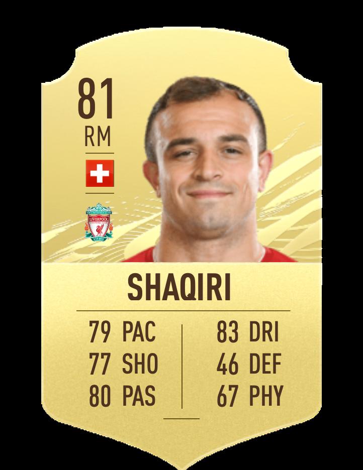 Shaqiri FIFA 21