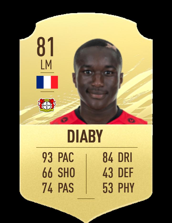 Diaby FIFA 21