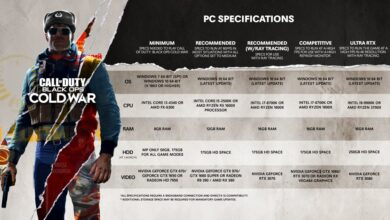 Call of Duty Black Ops Cold War PC requirements