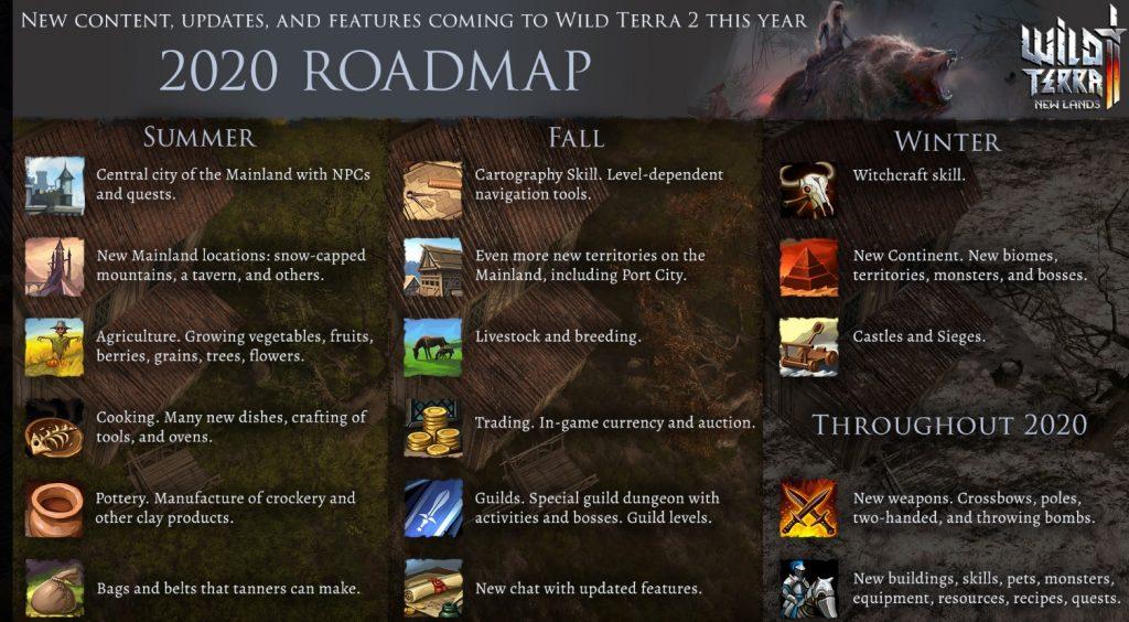 Hoja de ruta de Wild Terra 2