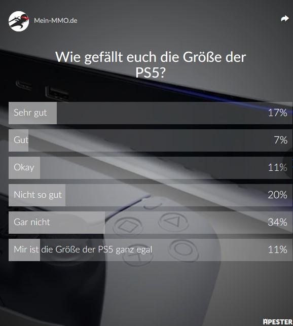 Tamaño del resultado de la encuesta de PS5