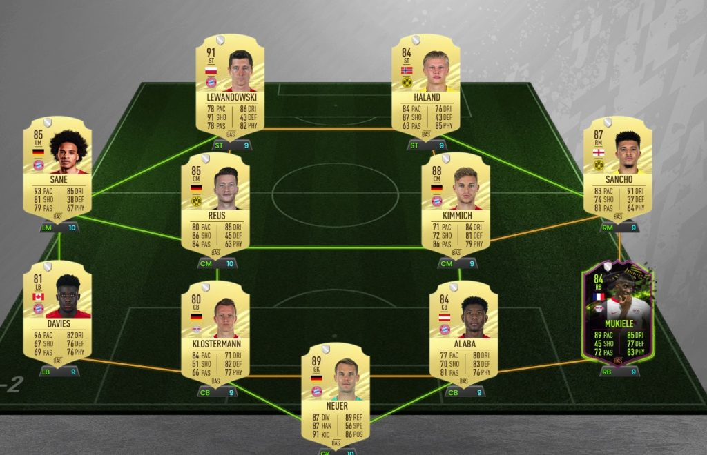 Plantilla FIFA 21