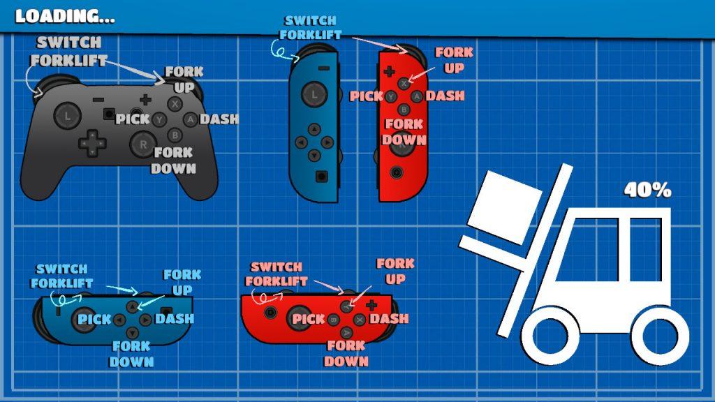 Lo que el tenedor controla