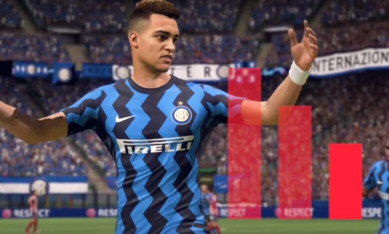 EA ahora te muestra si tienes la culpa de los problemas de conexión en FIFA 21
