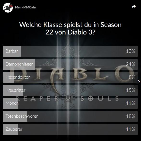Resultado de la clase de encuesta de la temporada 22 de Diablo 3
